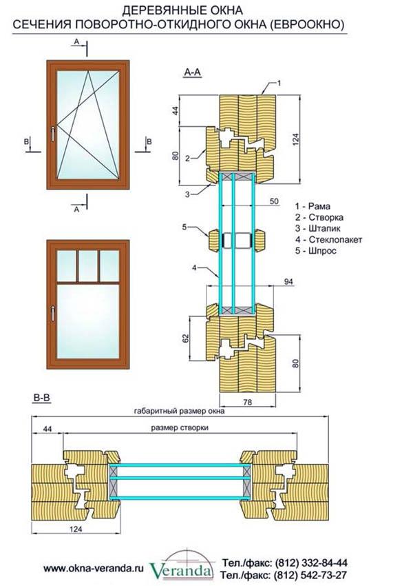 Изготовление деревянного стеклопакета своими руками